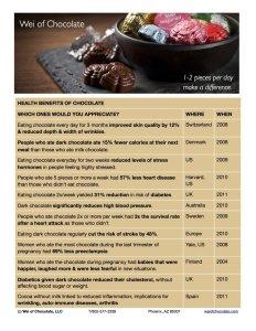 health_benefits_of_chocolate_849550df-5d83-4e25-8f56-f07d6e7a210c_1024x1024